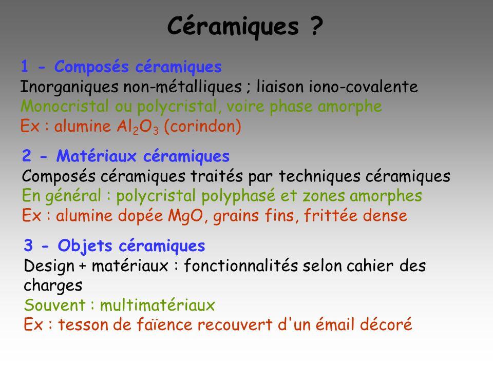 Céramiques 1 - Composés céramiques