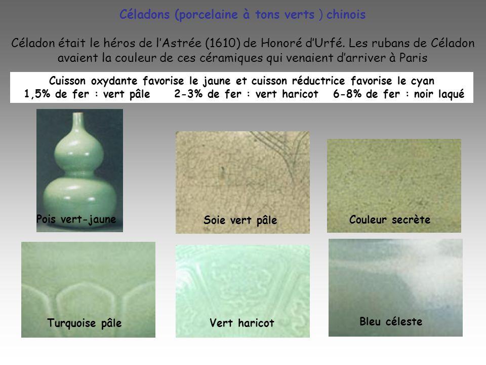 Céladons (porcelaine à tons verts ) chinois