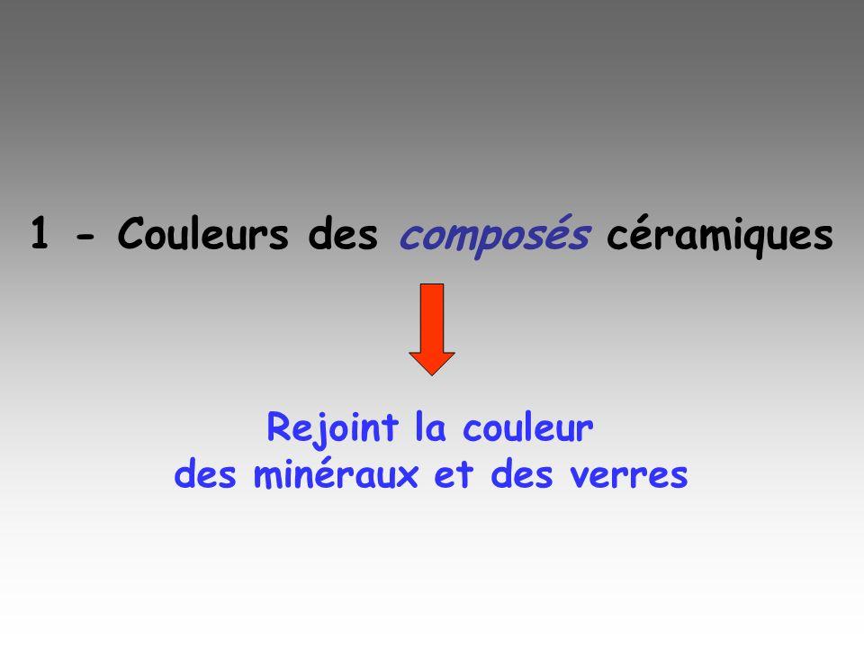 1 - Couleurs des composés céramiques des minéraux et des verres