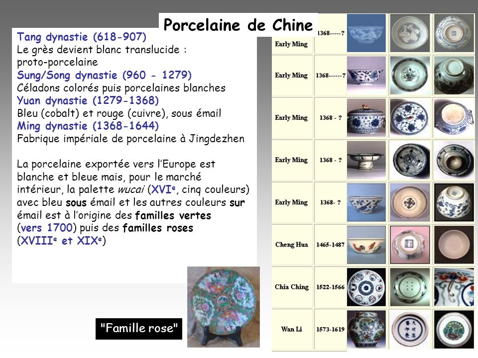 Porcelaine de Chine Famille rose Tang dynastie (618-907)