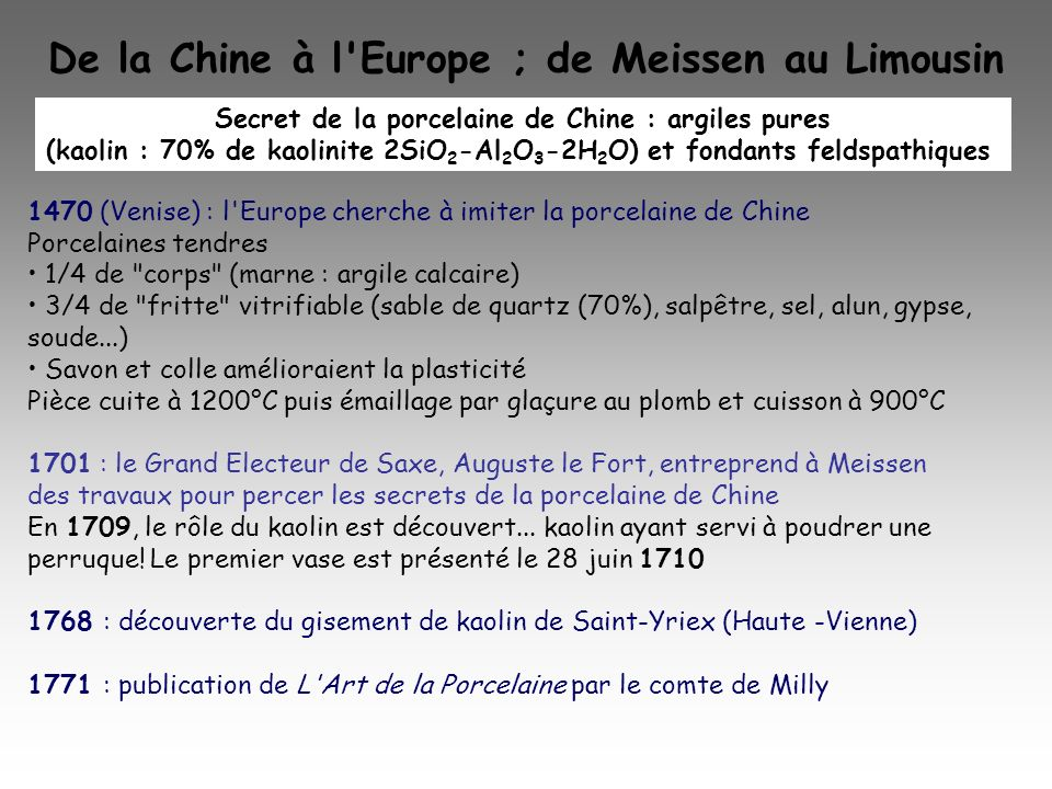 Secret de la porcelaine de Chine : argiles pures