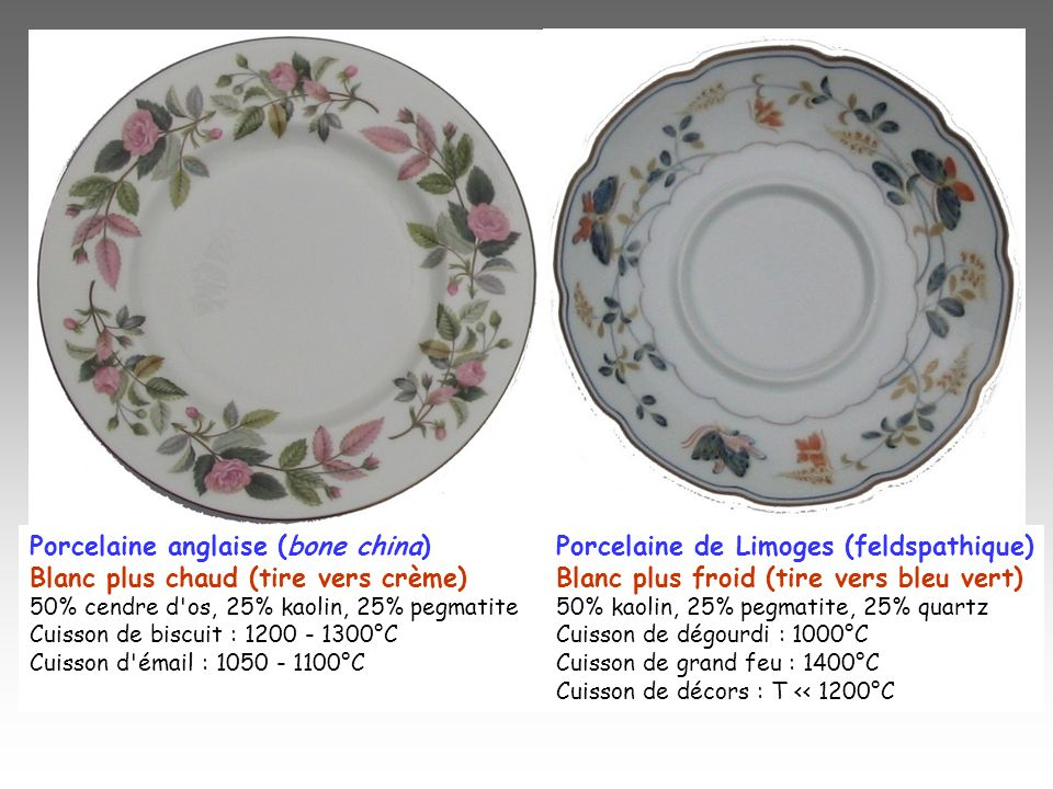 Porcelaine anglaise (bone china) Porcelaine de Limoges (feldspathique)