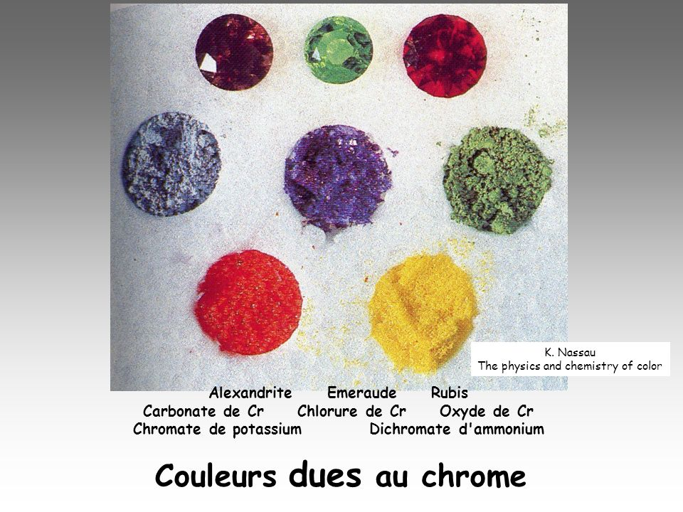 Couleurs dues au chrome