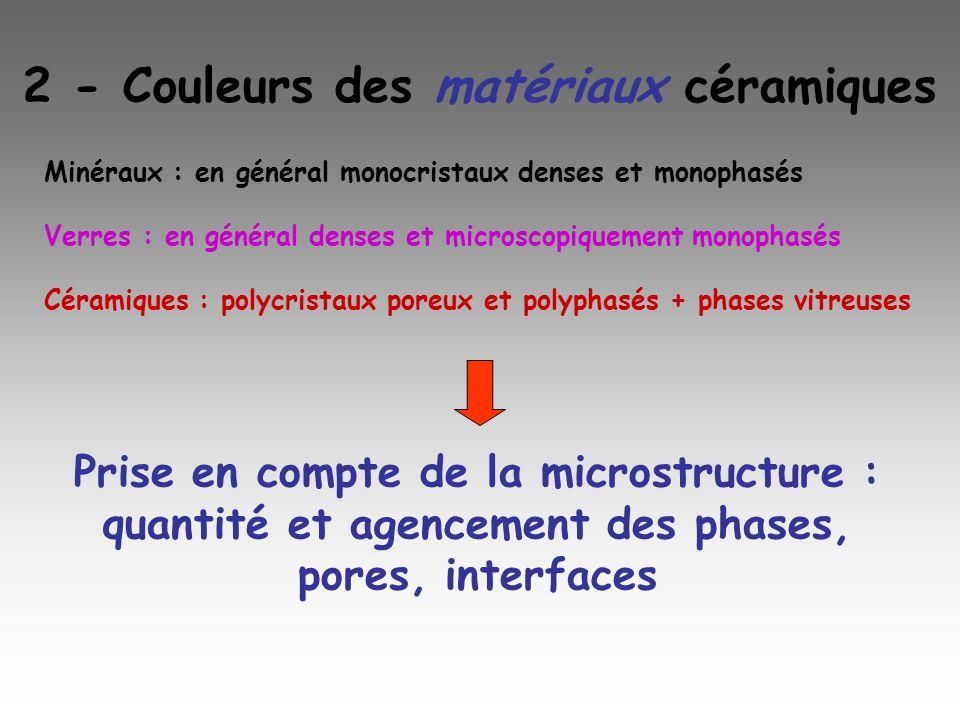 2 - Couleurs des matériaux céramiques