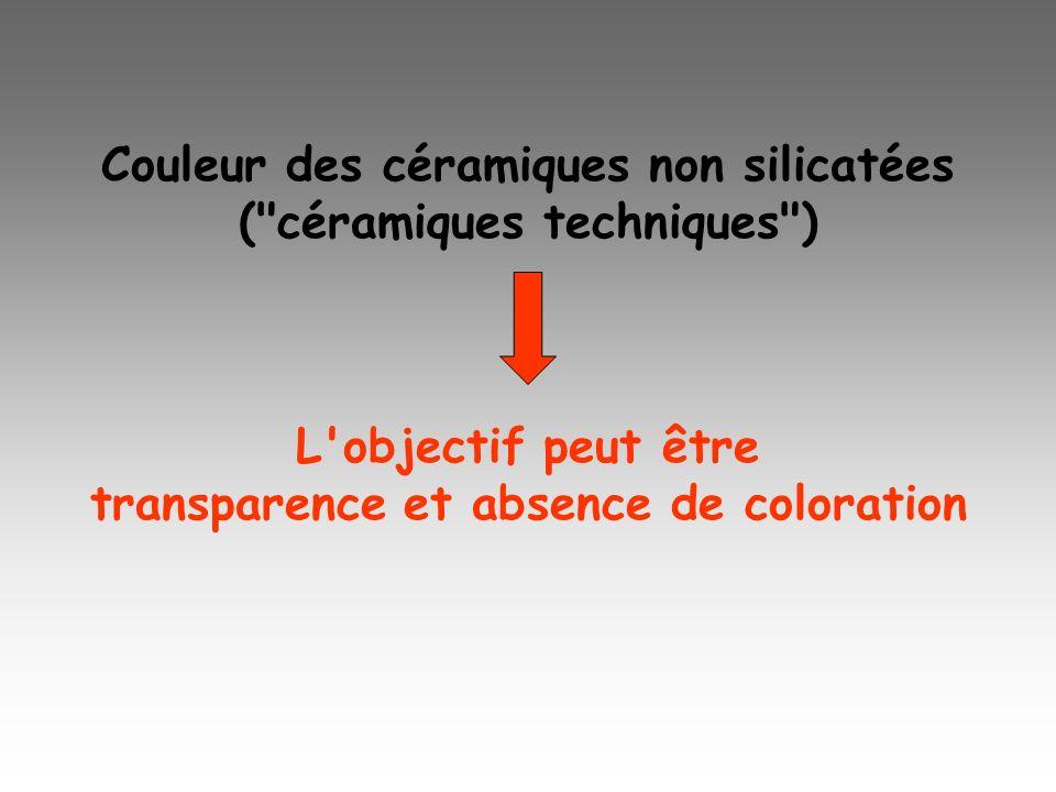 Couleur des céramiques non silicatées ( céramiques techniques )