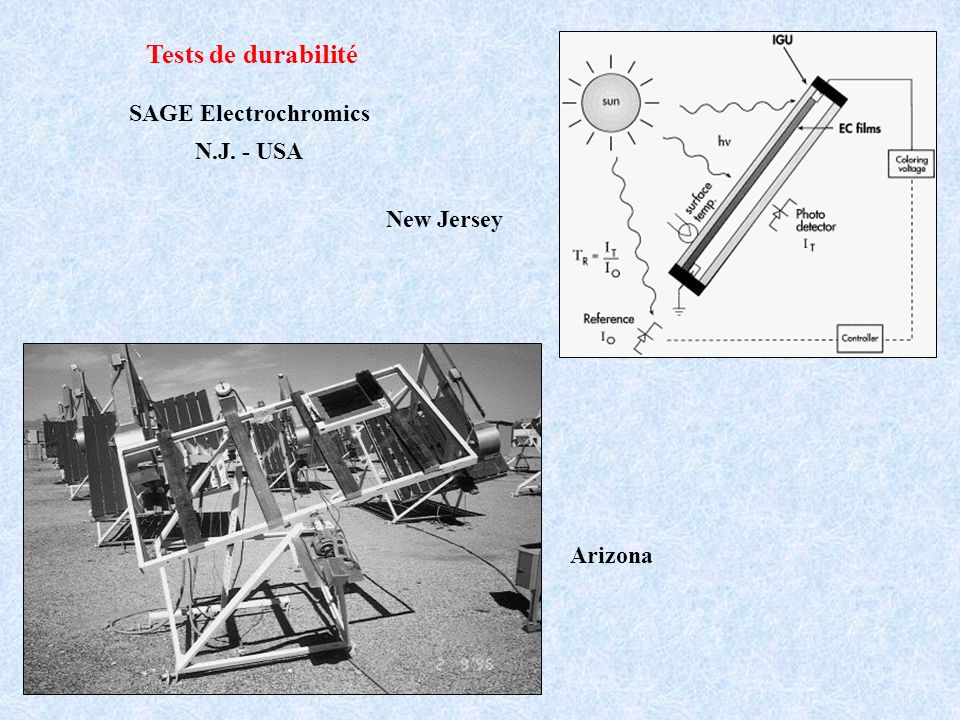 Tests de durabilité SAGE Electrochromics N.J. - USA New Jersey Arizona