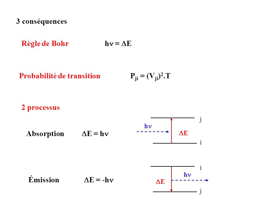 Probabilité de transition Pji = (Vji)2.T