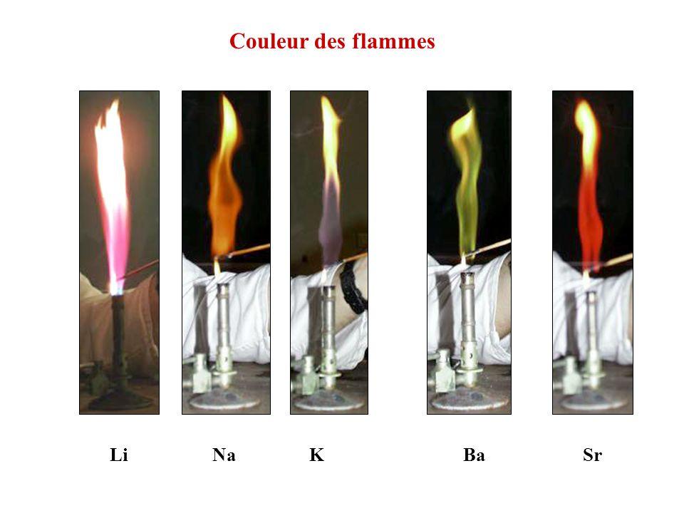 Couleur des flammes Ba K Li Na Sr