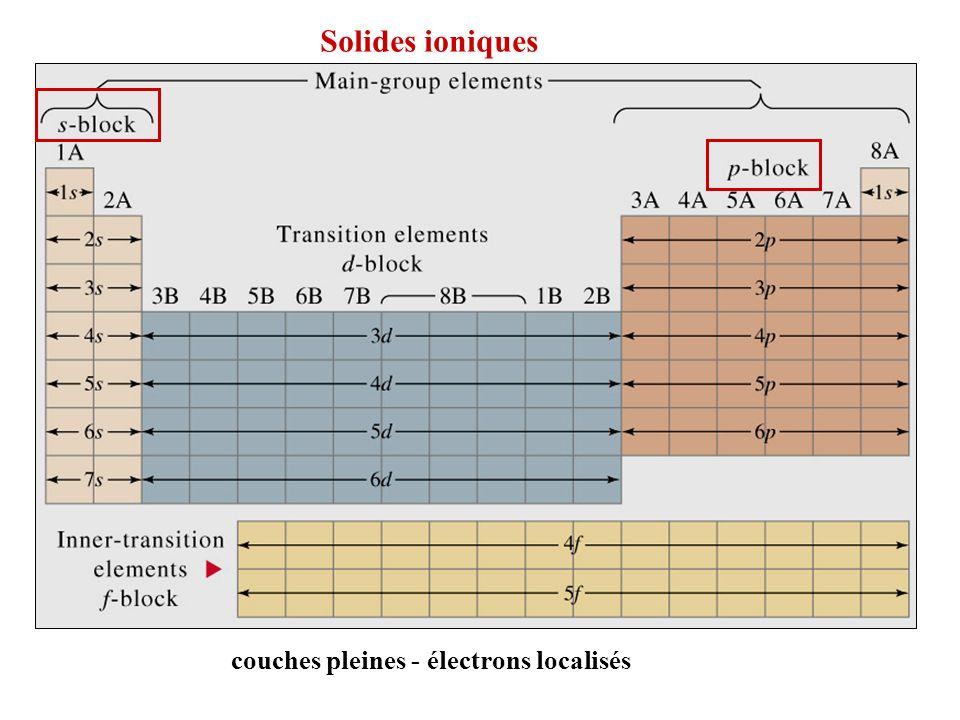 Solides ioniques couches pleines - électrons localisés