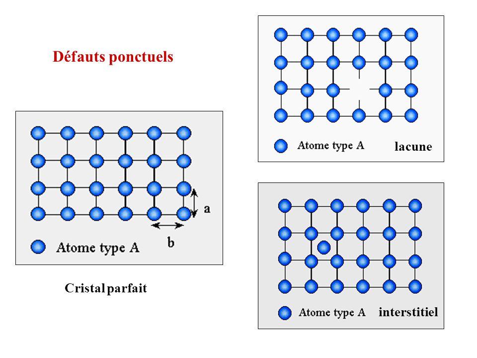 Défauts ponctuels lacune Cristal parfait interstitiel