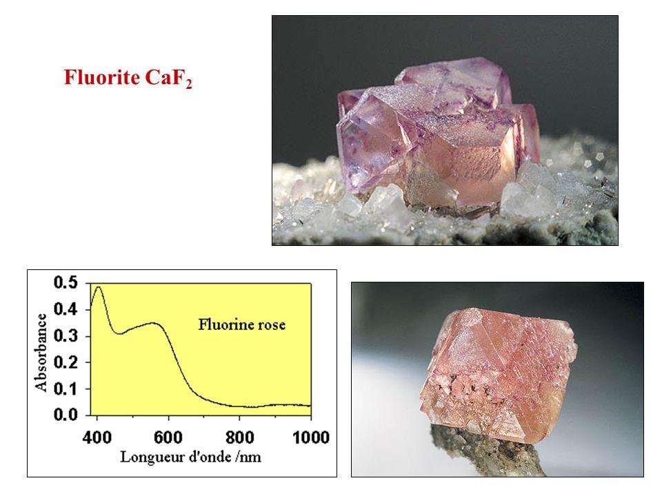 Fluorite CaF2