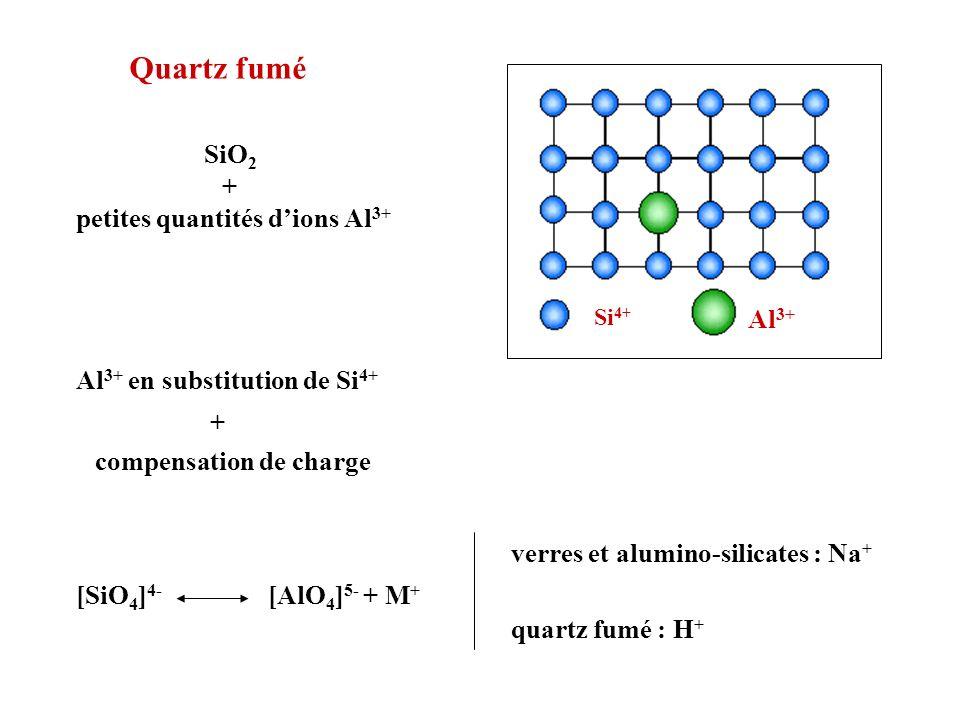 petites quantités d'ions Al3+