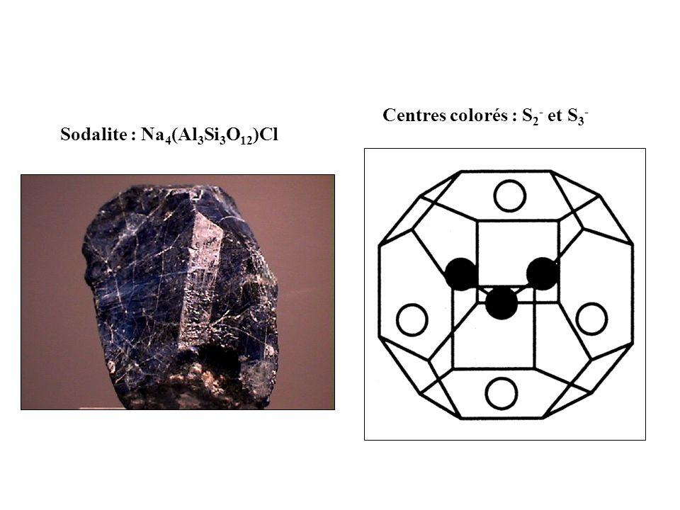 Centres colorés : S2- et S3-