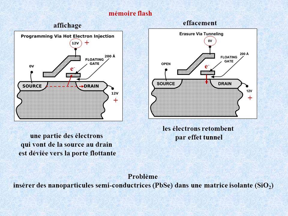 + + mémoire flash effacement affichage e- e- les électrons retombent