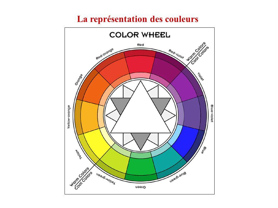 La représentation des couleurs