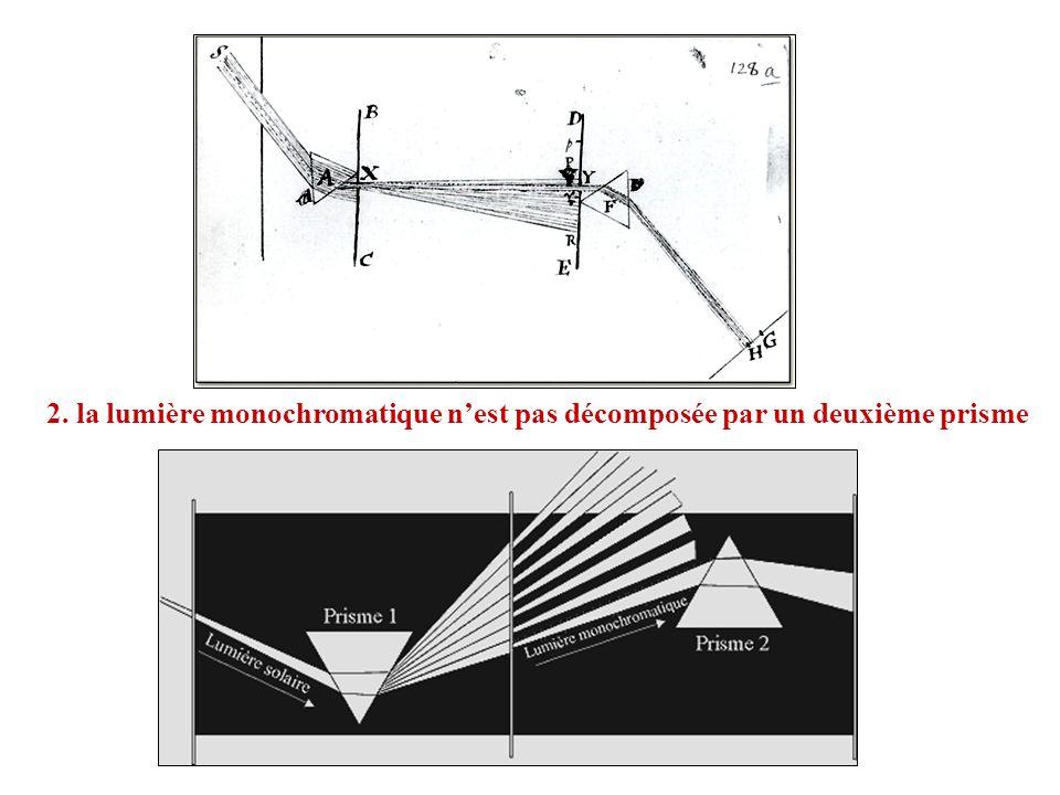 2. la lumière monochromatique n'est pas décomposée par un deuxième prisme