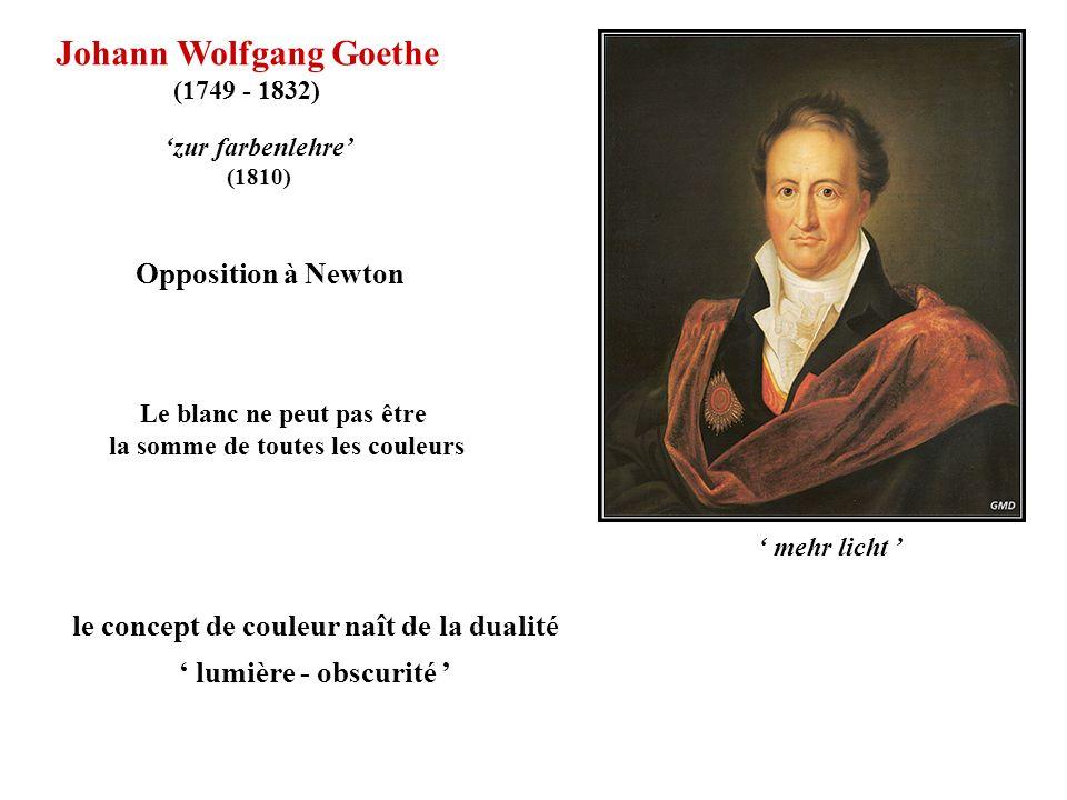 Johann Wolfgang Goethe
