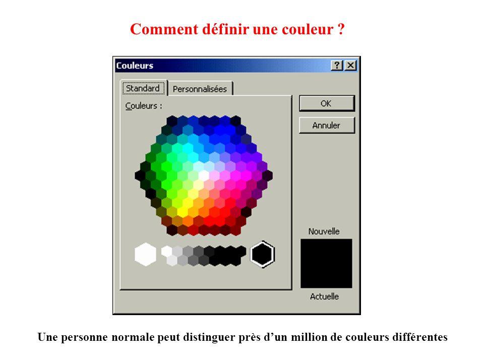 Comment définir une couleur