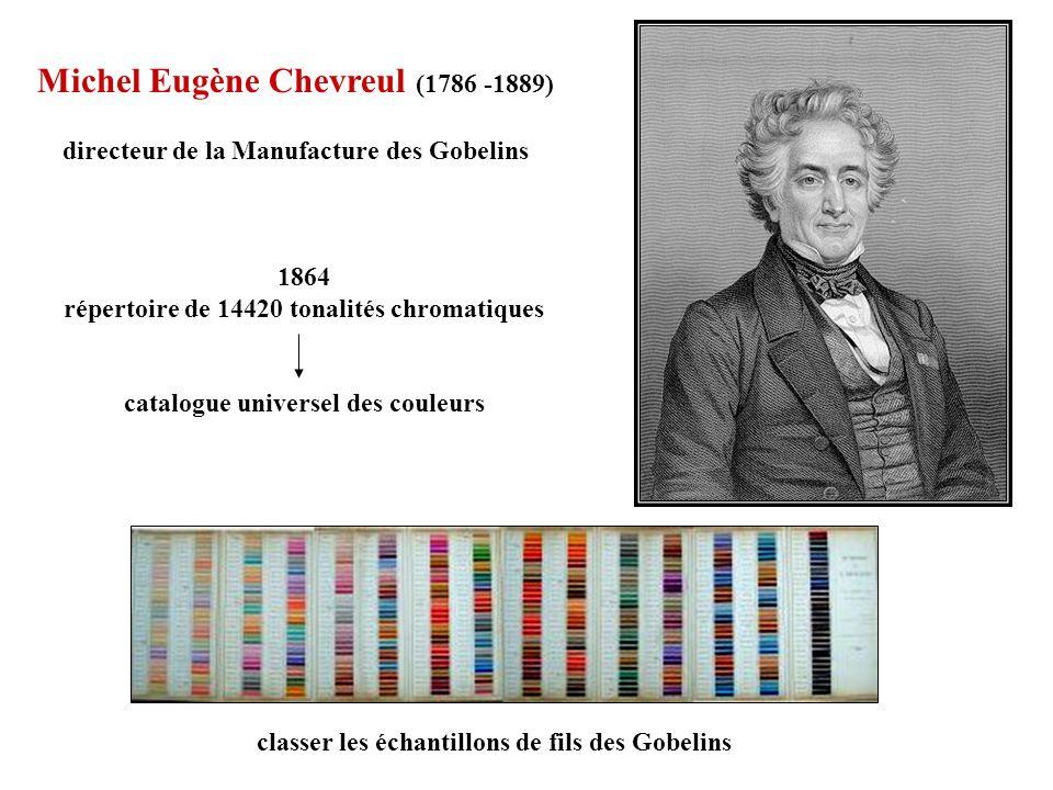 Michel Eugène Chevreul (1786 -1889)