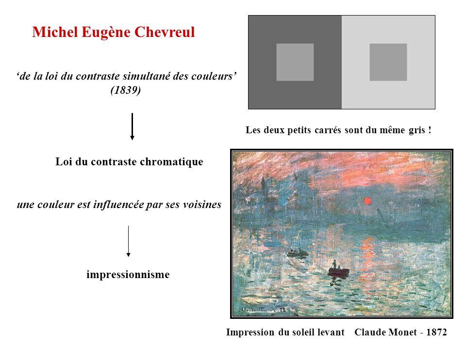 'de la loi du contraste simultané des couleurs'