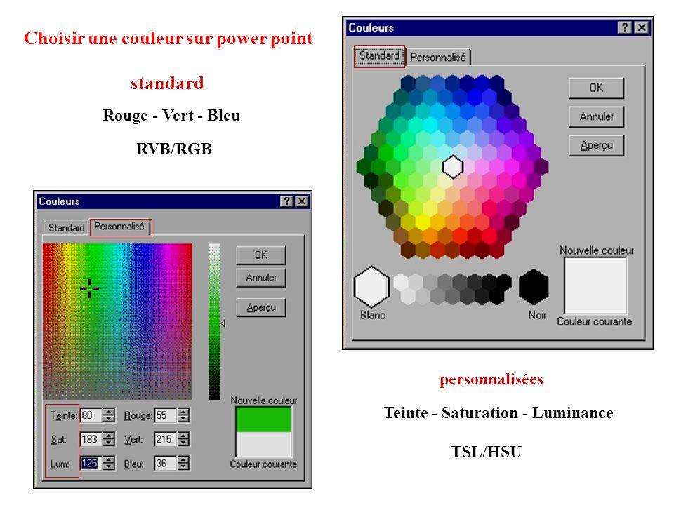 Choisir une couleur sur power point