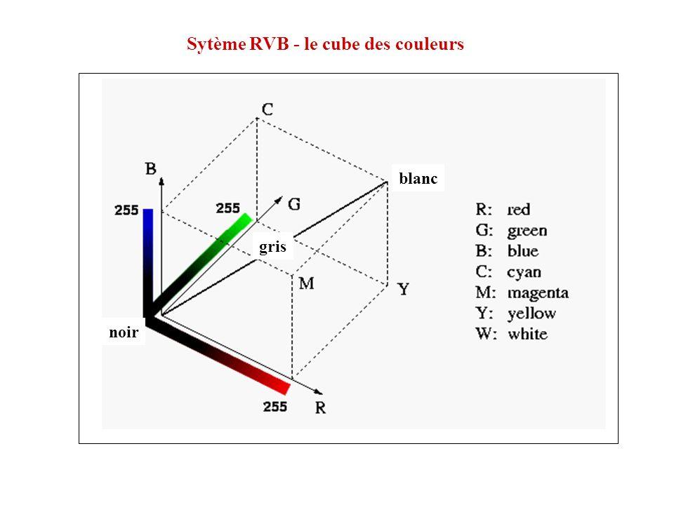 Sytème RVB - le cube des couleurs