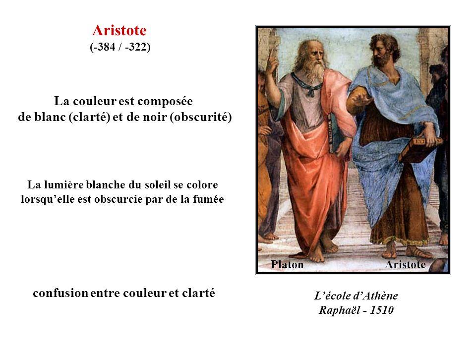 Aristote La couleur est composée