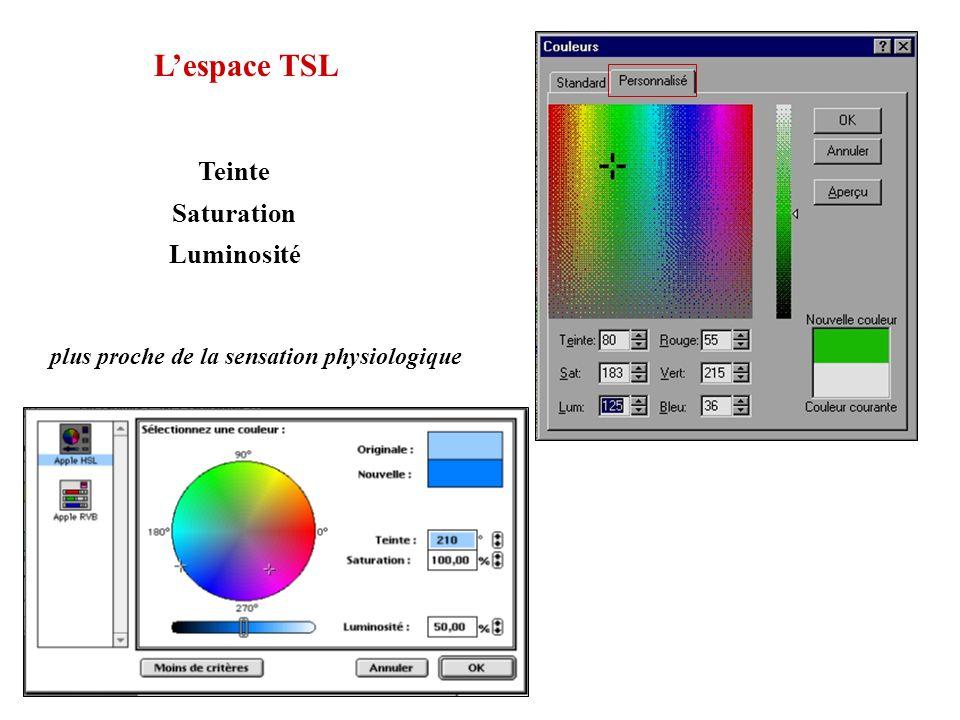 L'espace TSL Teinte Saturation Luminosité