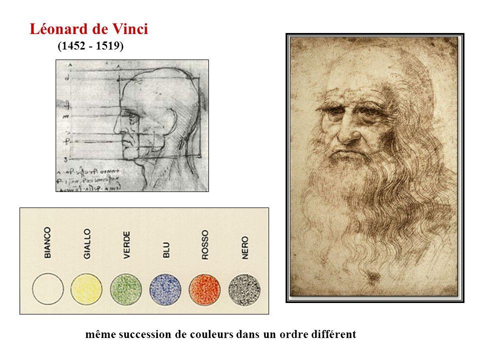 Léonard de Vinci (1452 - 1519) même succession de couleurs dans un ordre différent