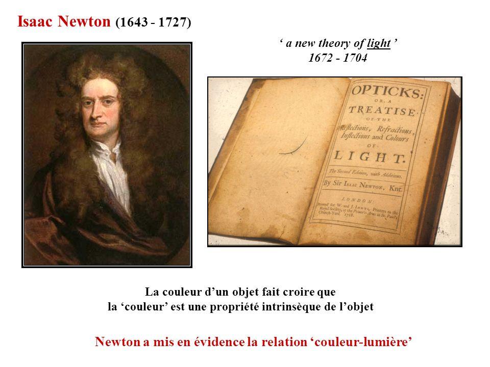 Isaac Newton (1643 - 1727) ' a new theory of light ' 1672 - 1704. La couleur d'un objet fait croire que.