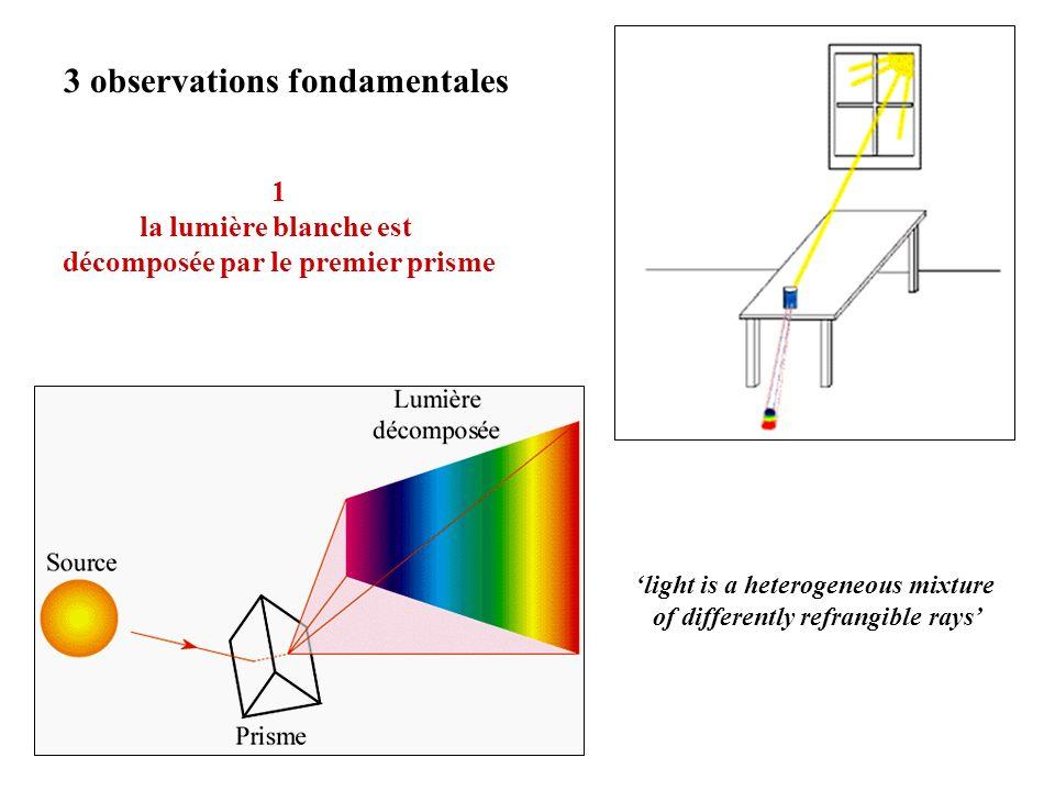 3 observations fondamentales