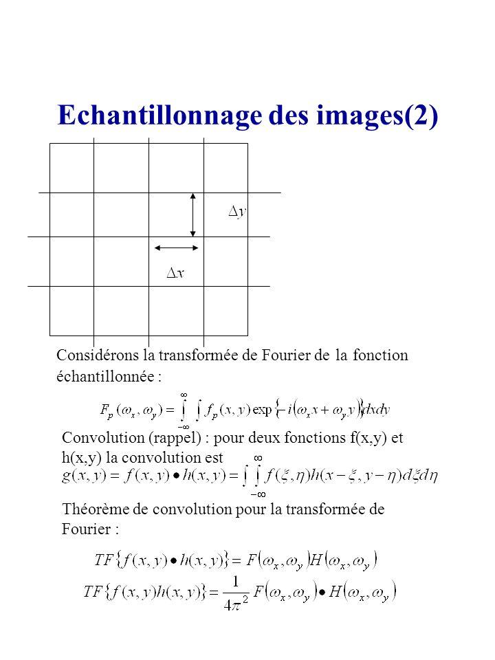 Echantillonnage des images(2)