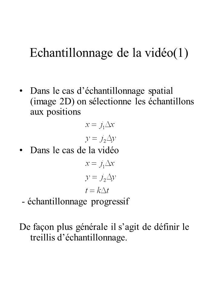 Echantillonnage de la vidéo(1)