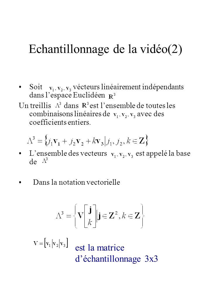 Echantillonnage de la vidéo(2)