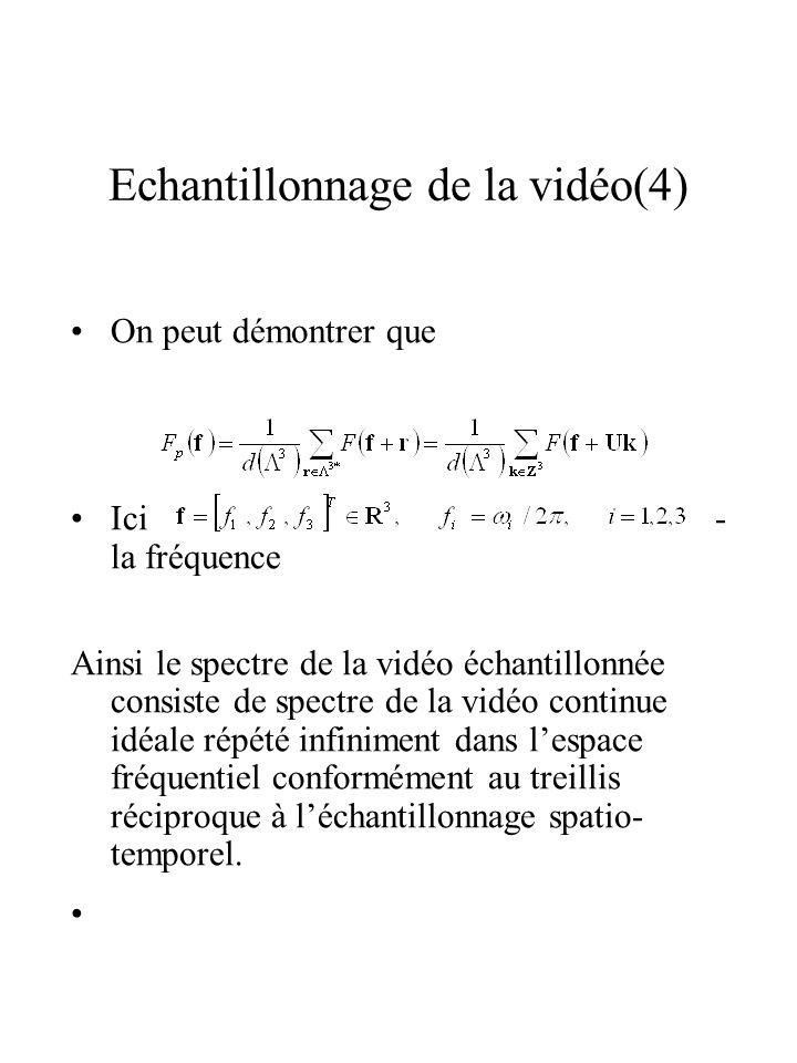 Echantillonnage de la vidéo(4)