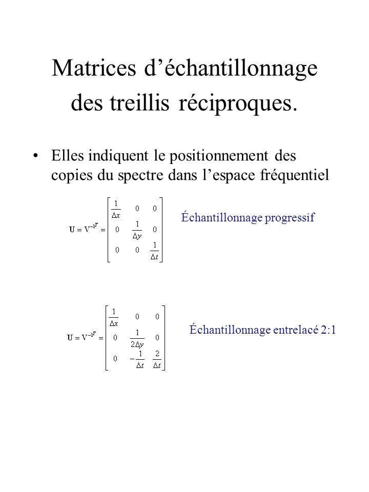 Matrices d'échantillonnage des treillis réciproques.