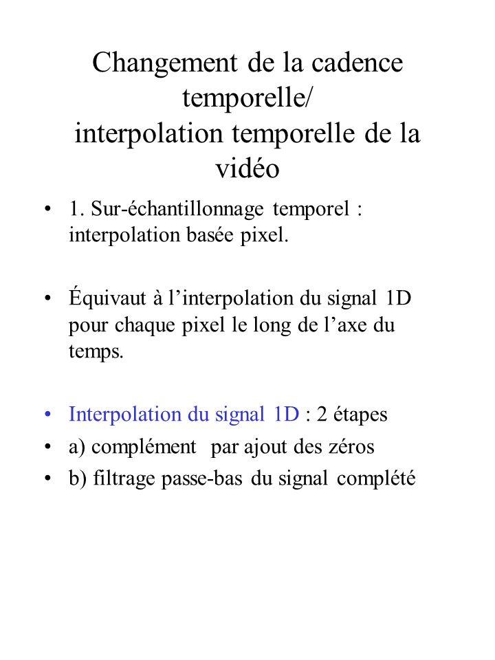 Changement de la cadence temporelle/ interpolation temporelle de la vidéo
