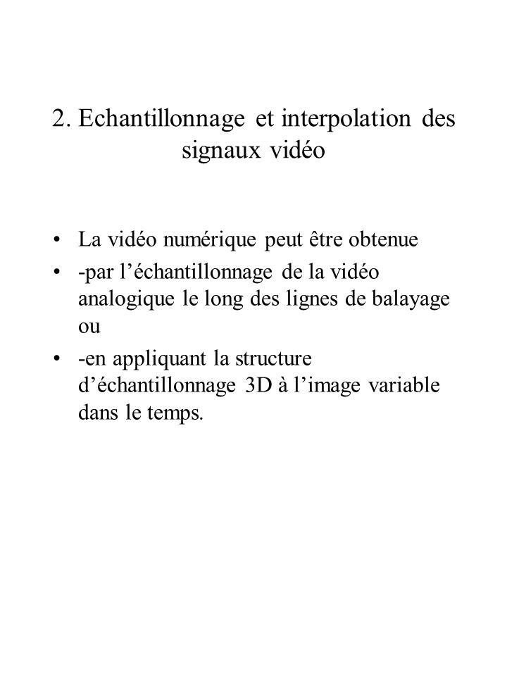 2. Echantillonnage et interpolation des signaux vidéo