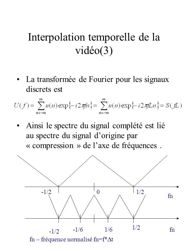 Interpolation temporelle de la vidéo(3)