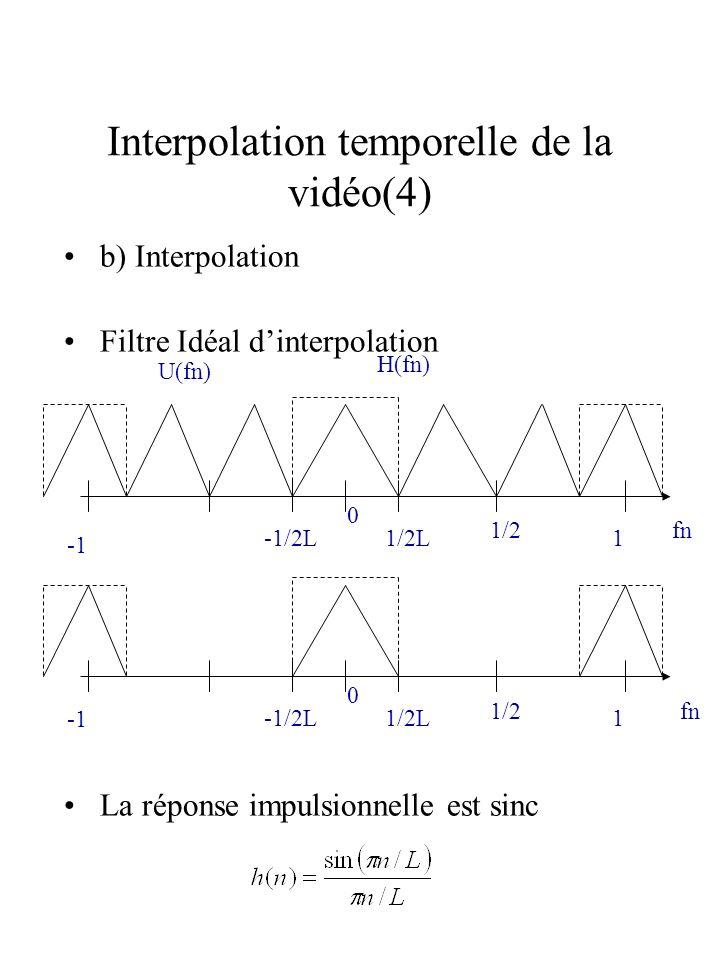 Interpolation temporelle de la vidéo(4)