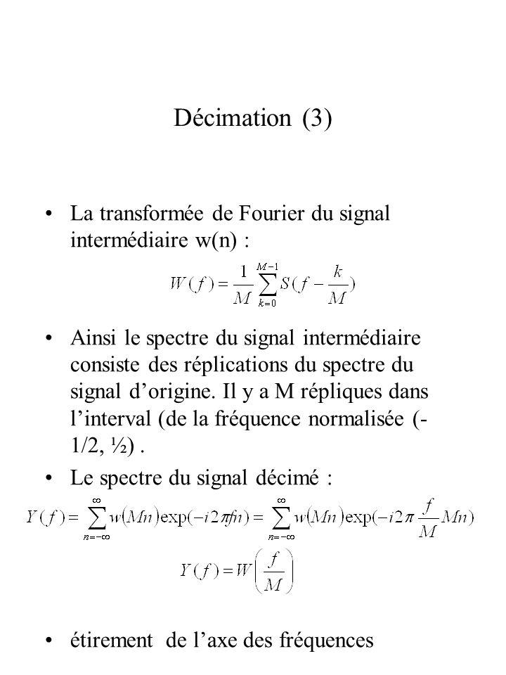 Décimation (3) La transformée de Fourier du signal intermédiaire w(n) :