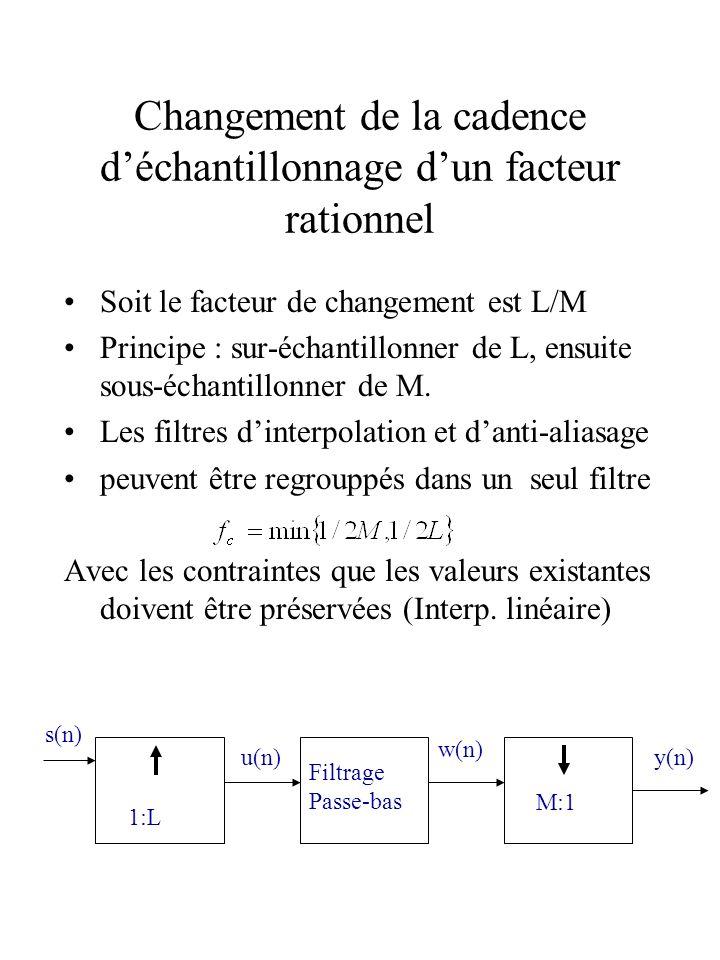 Changement de la cadence d'échantillonnage d'un facteur rationnel
