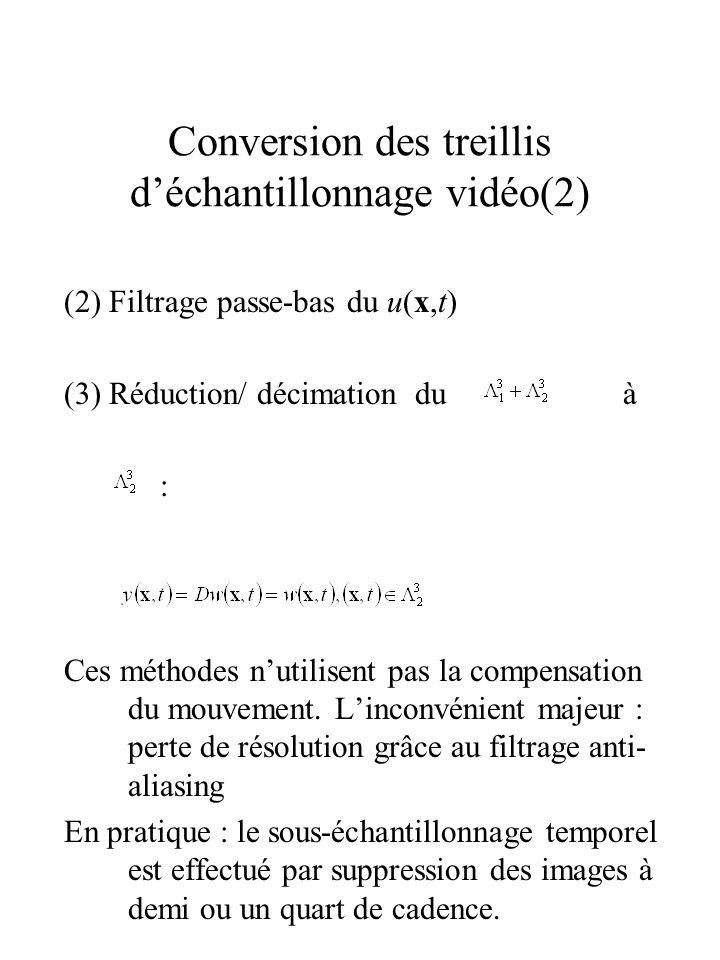 Conversion des treillis d'échantillonnage vidéo(2)