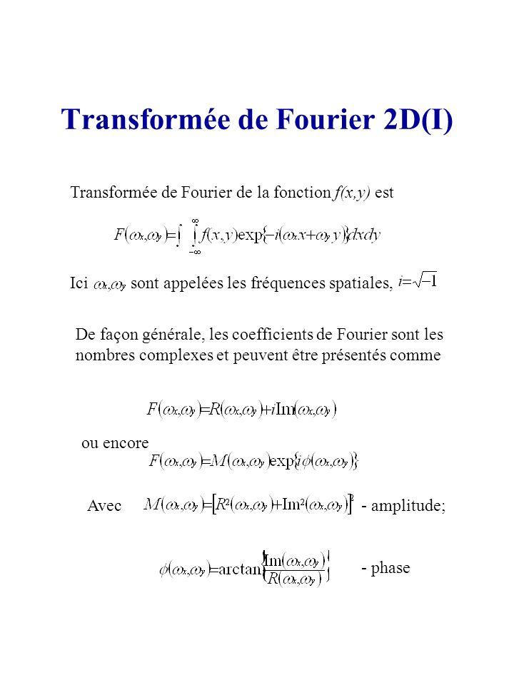 Transformée de Fourier 2D(I)