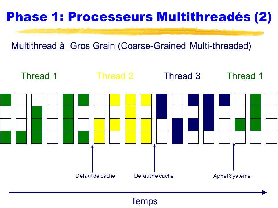 Phase 1: Processeurs Multithreadés (2)