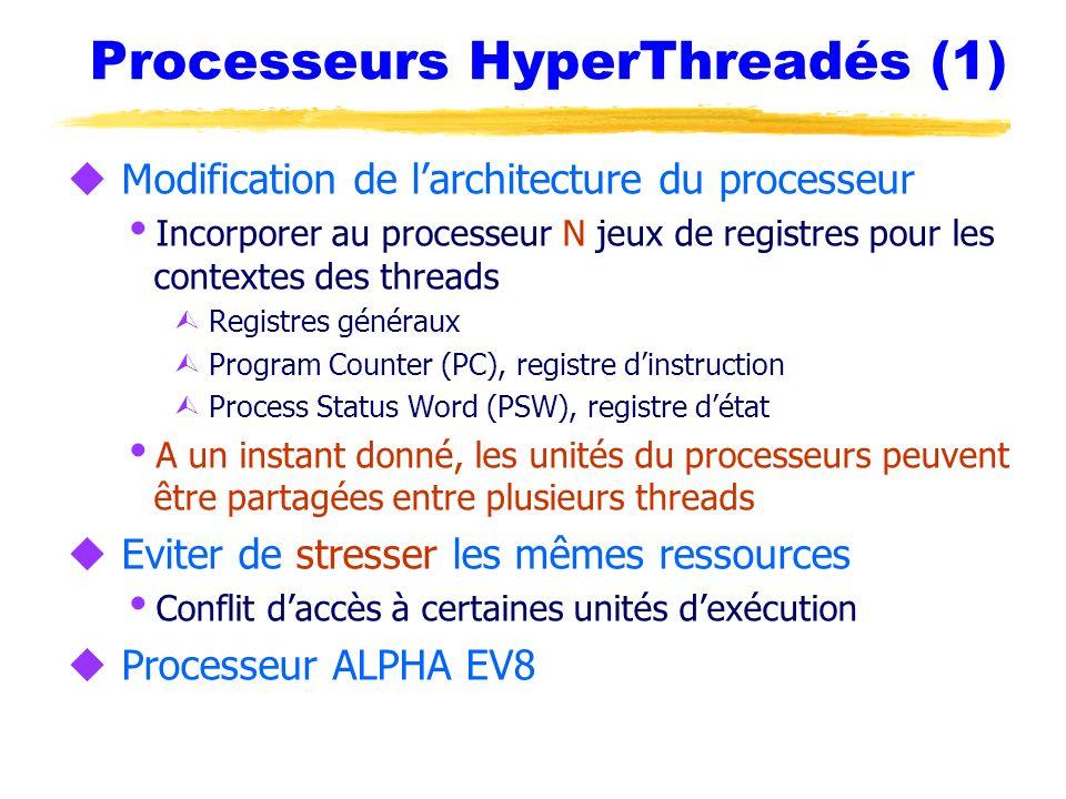 Processeurs HyperThreadés (1)