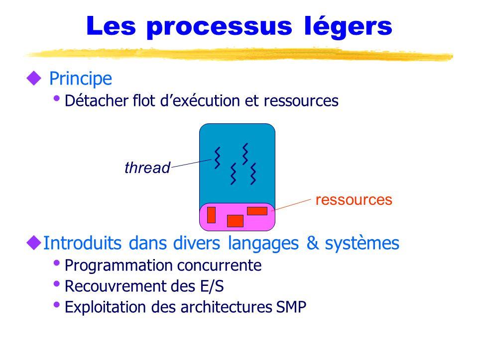Les processus légers Principe