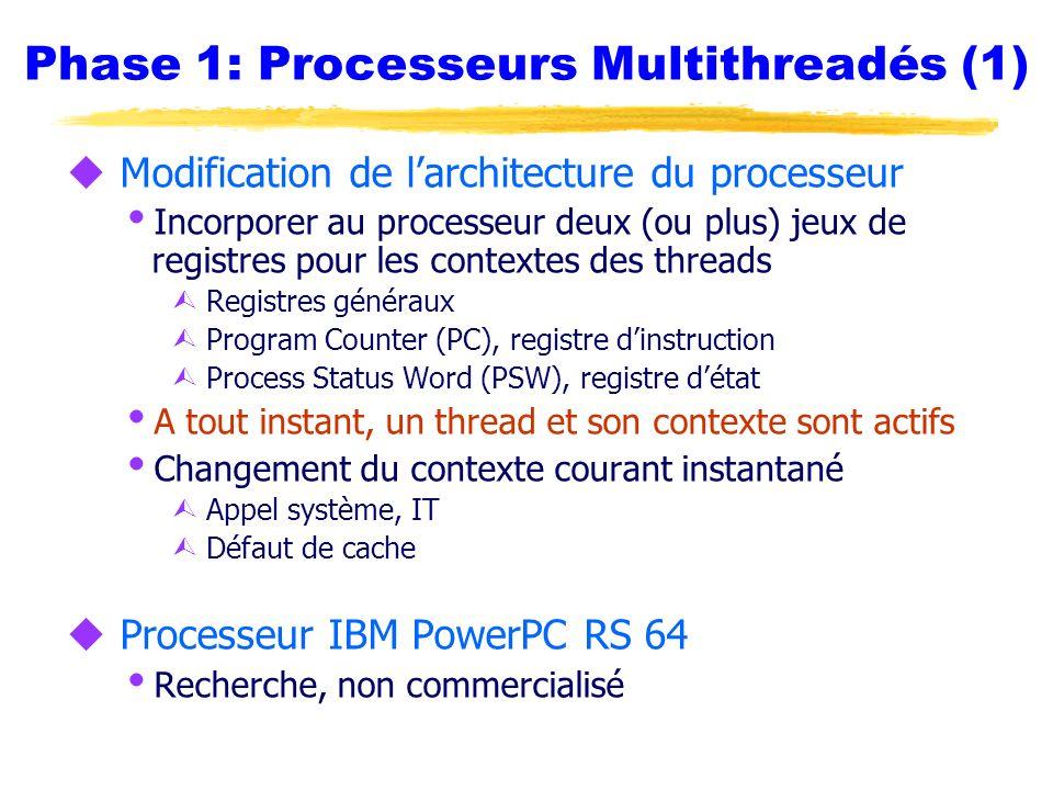 Phase 1: Processeurs Multithreadés (1)