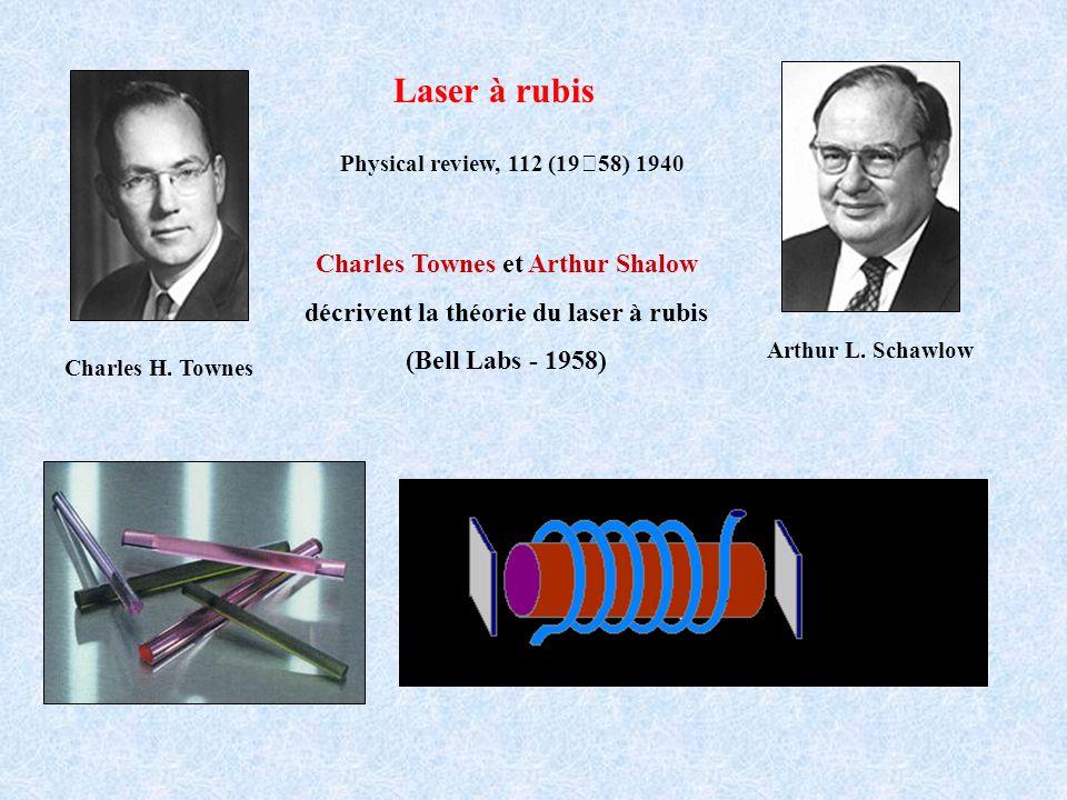 Charles Townes et Arthur Shalow décrivent la théorie du laser à rubis