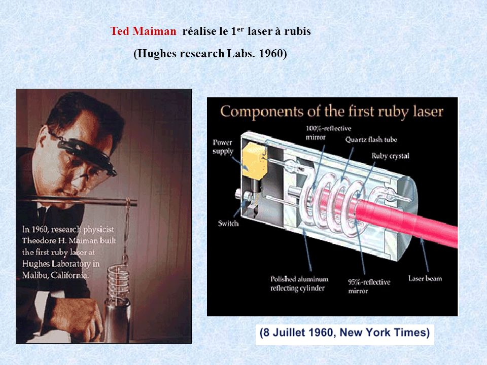 Ted Maiman réalise le 1er laser à rubis (Hughes research Labs. 1960)